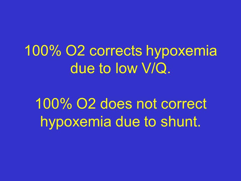 100% O2 corrects hypoxemia due to low V/Q