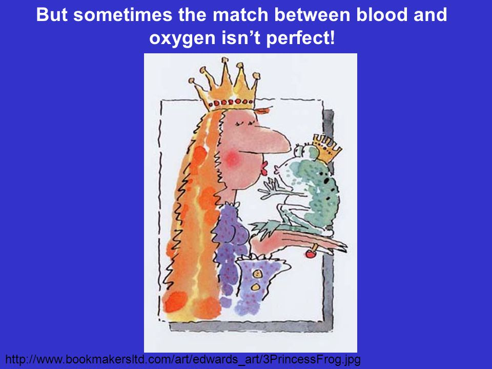 But sometimes the match between blood and oxygen isn't perfect!