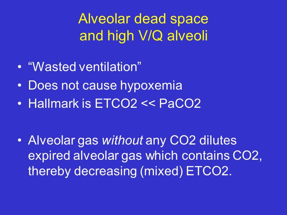 Alveolar dead space and high V/Q alveoli