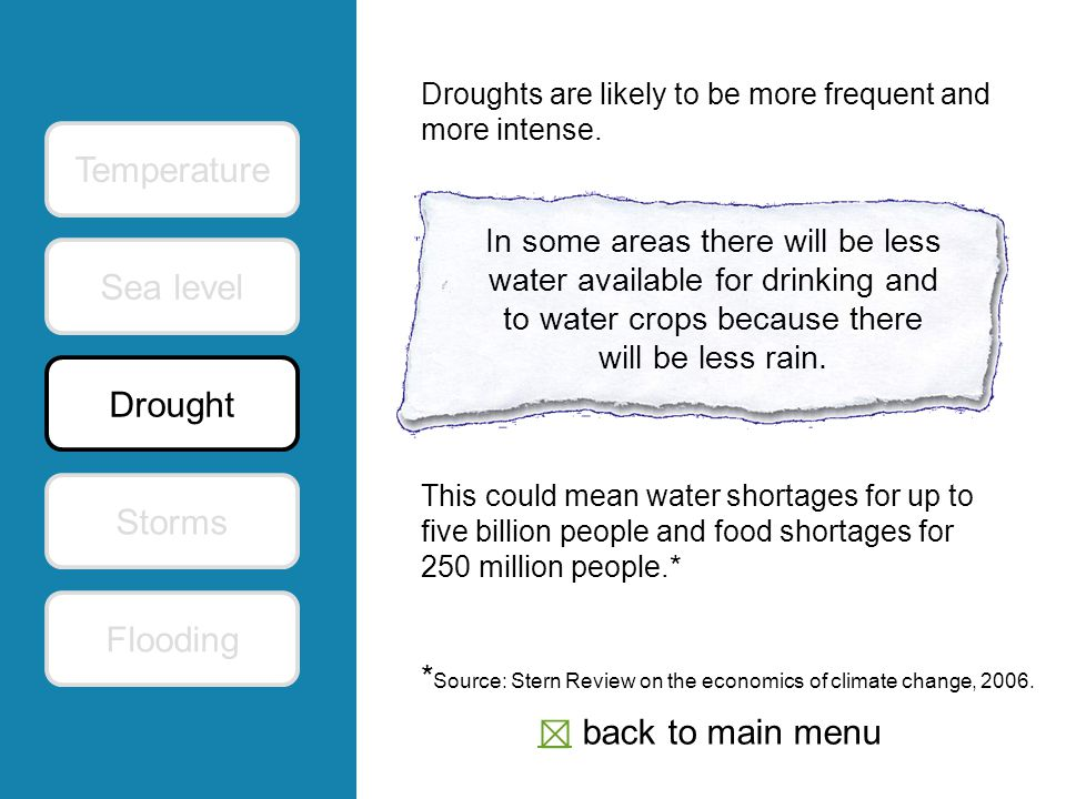 Droughts are likely to be more frequent and more intense.