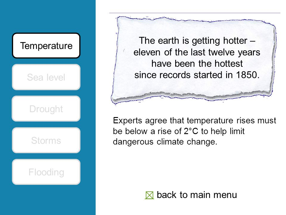 The earth is getting hotter – eleven of the last twelve years