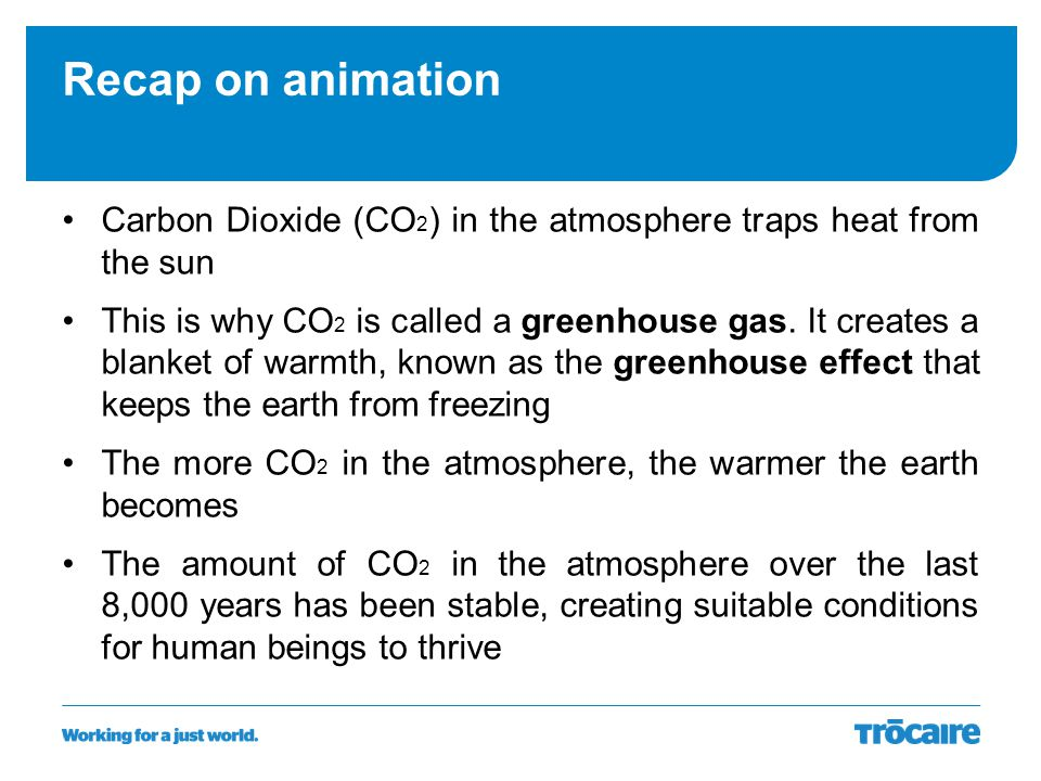 Recap on animation Carbon Dioxide (CO2) in the atmosphere traps heat from the sun.