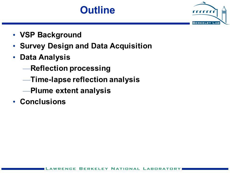 Outline VSP Background Survey Design and Data Acquisition