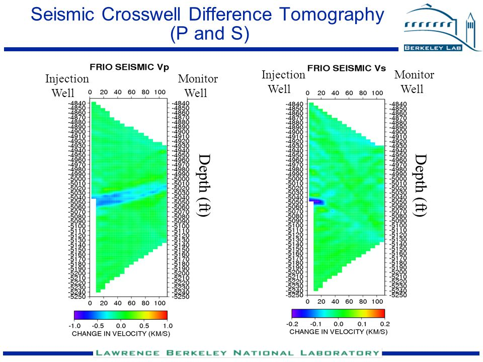Seismic Crosswell Difference Tomography (P and S)