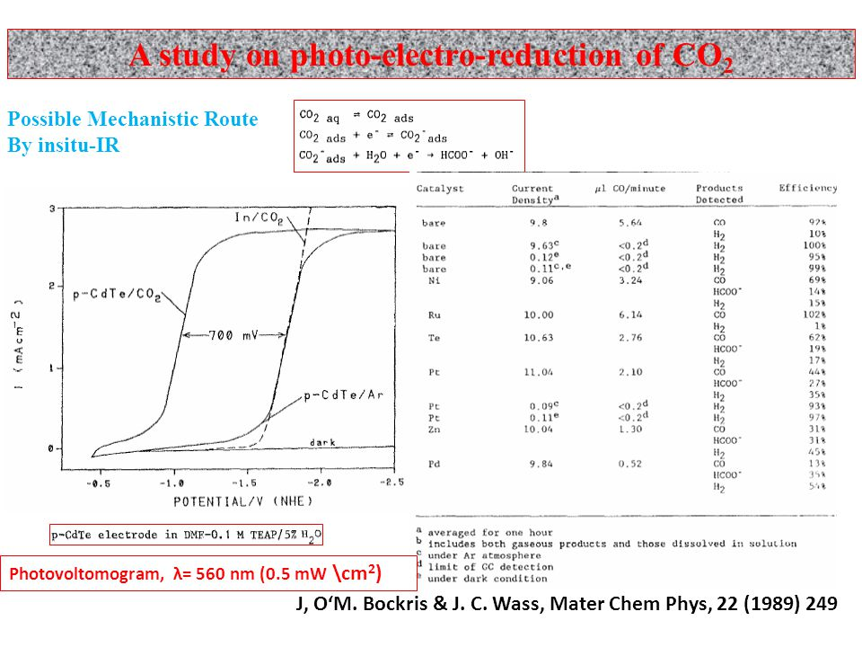 A study on photo-electro-reduction of CO2