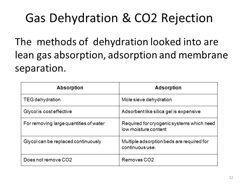 Gas Dehydration & CO2 Rejection