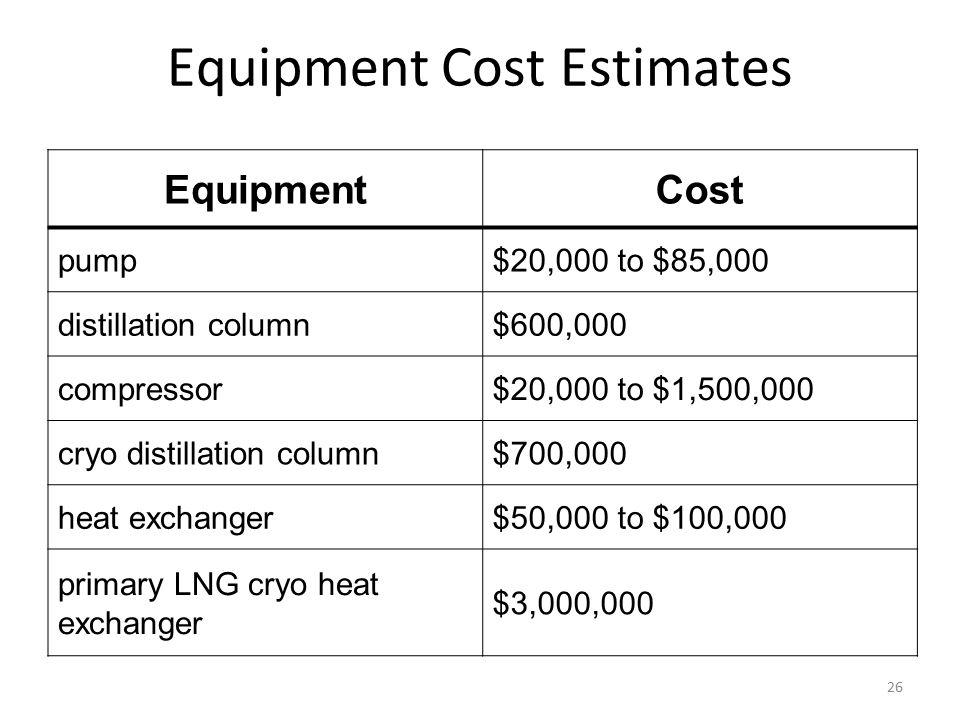 Equipment Cost Estimates