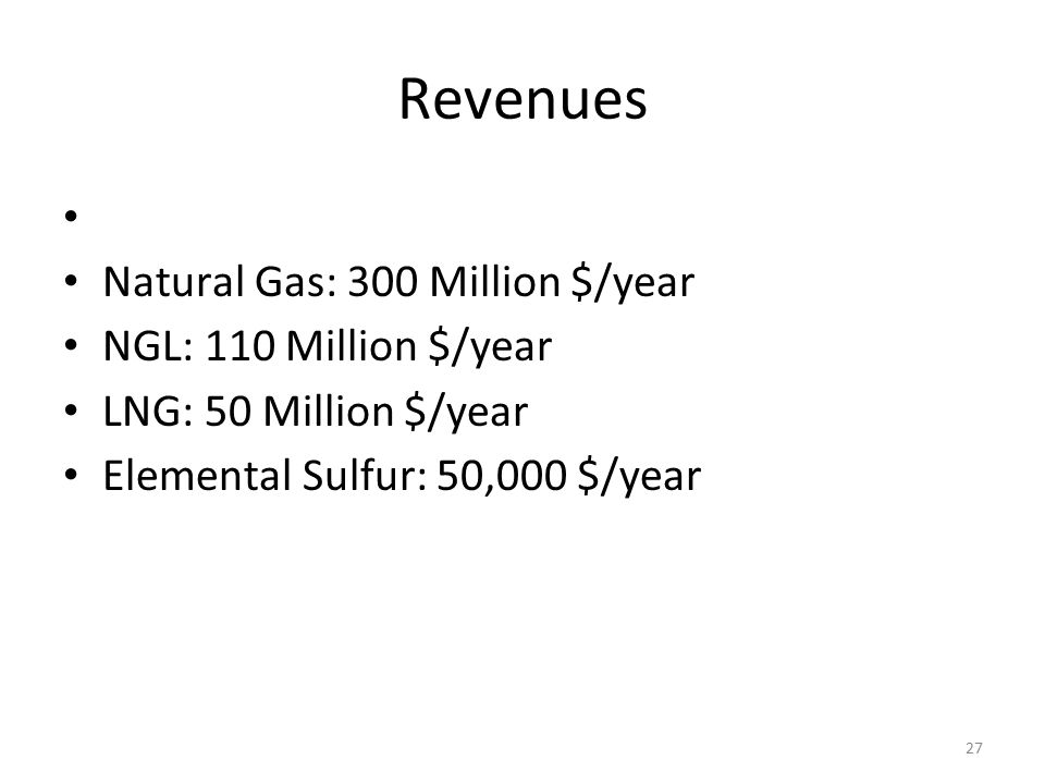 Revenues Natural Gas: 300 Million $/year NGL: 110 Million $/year
