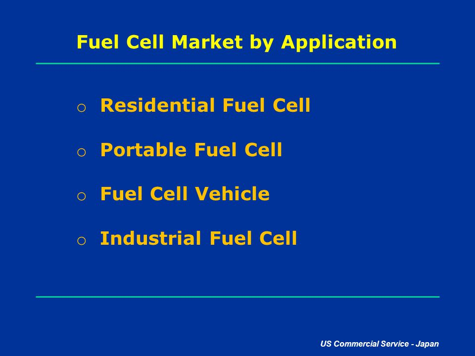 Fuel Cell Market by Application