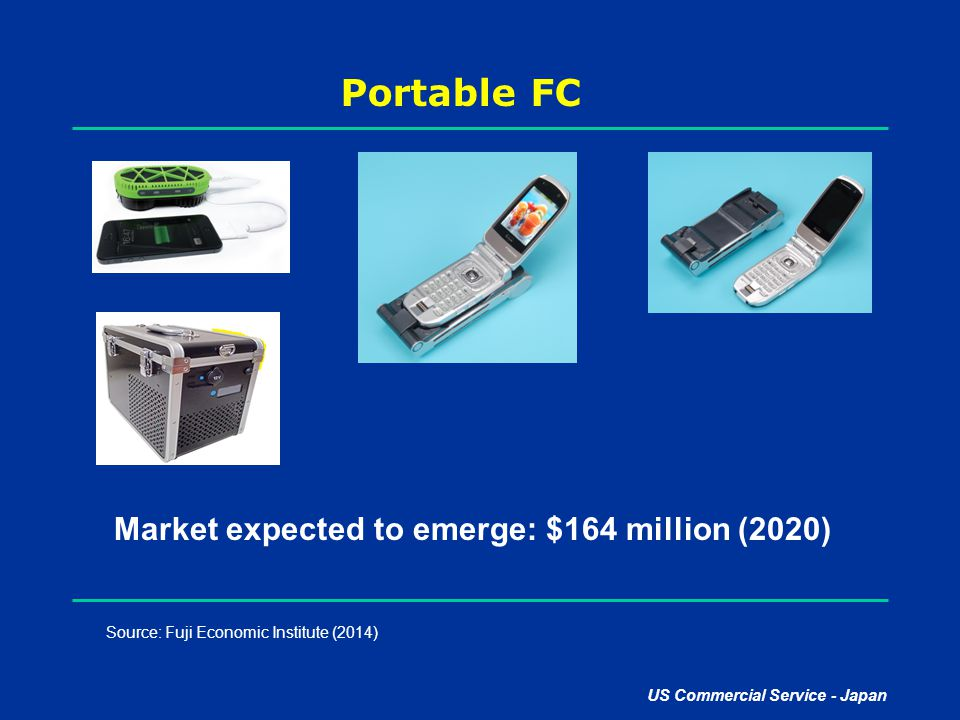 Portable FC Market expected to emerge: $164 million (2020)