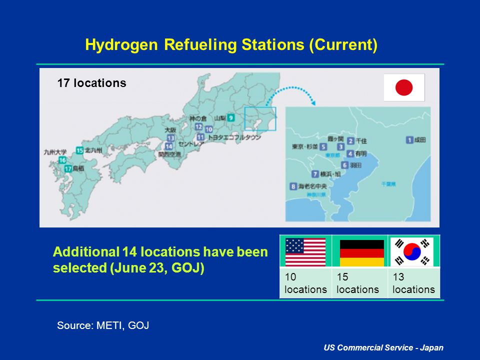 Hydrogen Refueling Stations (Current)