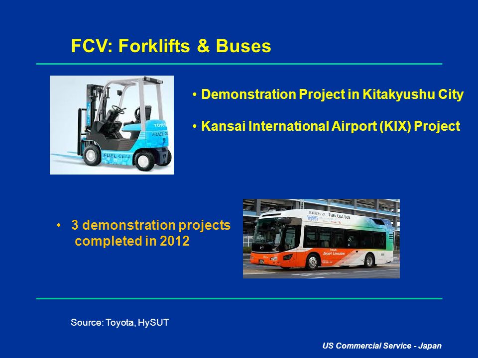 FCV: Forklifts & Buses Demonstration Project in Kitakyushu City
