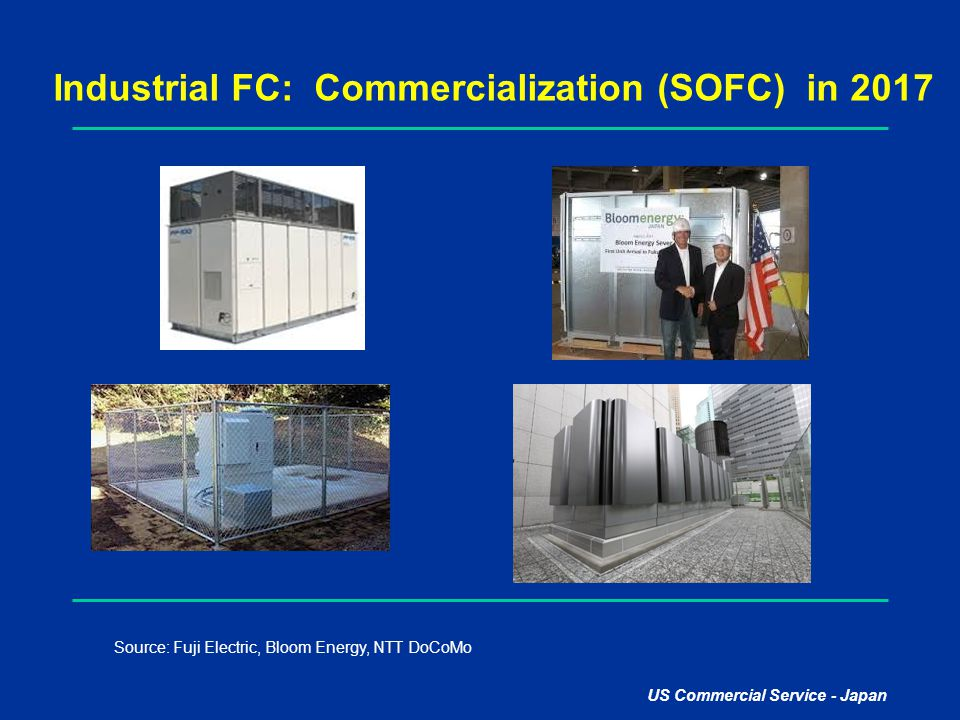 Industrial FC: Commercialization (SOFC) in 2017