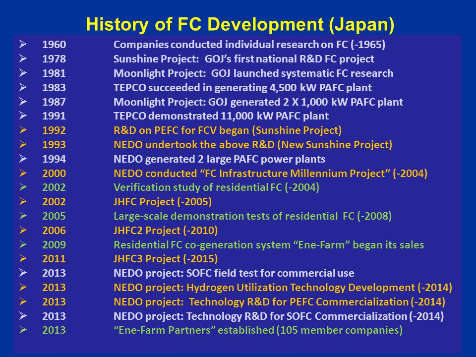 History of FC Development (Japan)