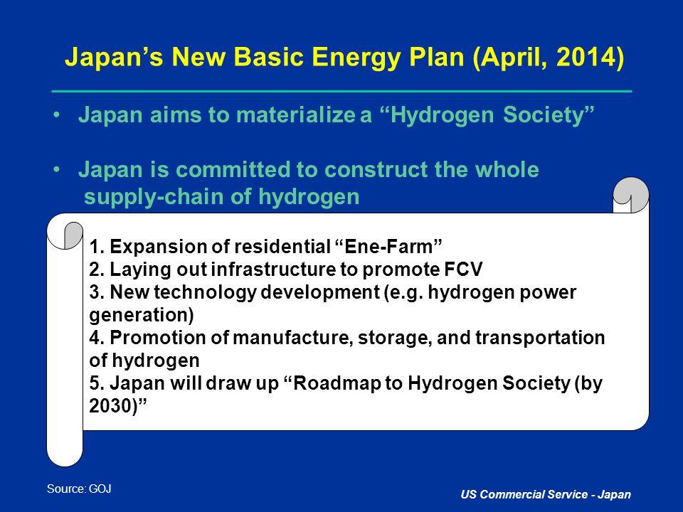 Japan's New Basic Energy Plan (April, 2014)