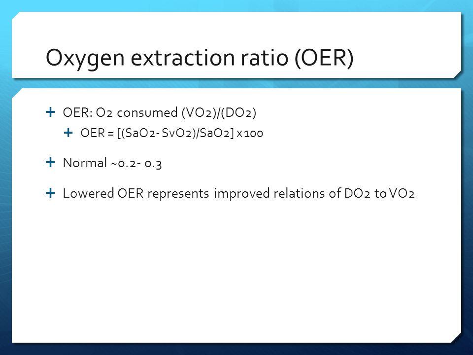 Oxygen extraction ratio (OER)