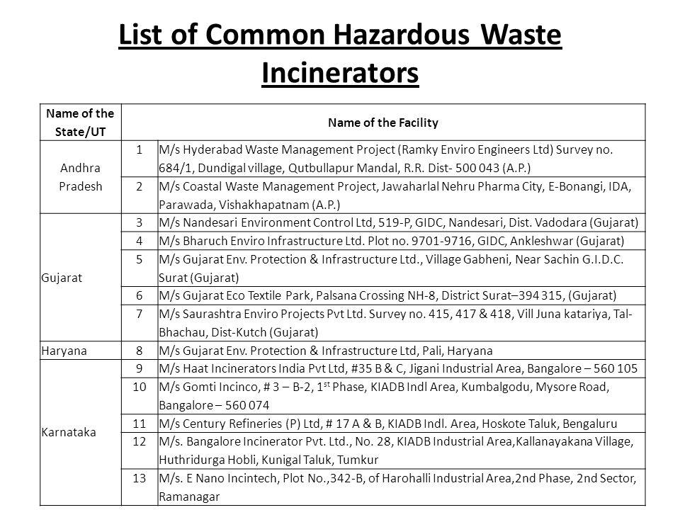 List of Common Hazardous Waste Incinerators