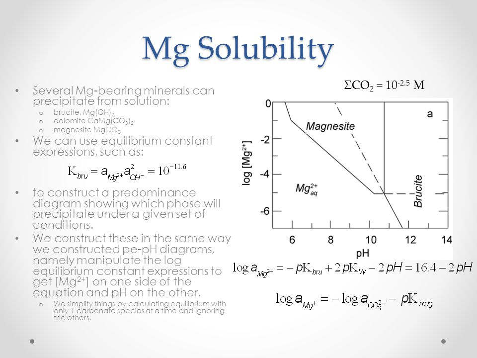 Mg Solubility ΣCO2 = 10-2.5 M. Several Mg-bearing minerals can precipitate from solution: brucite, Mg(OH)2.