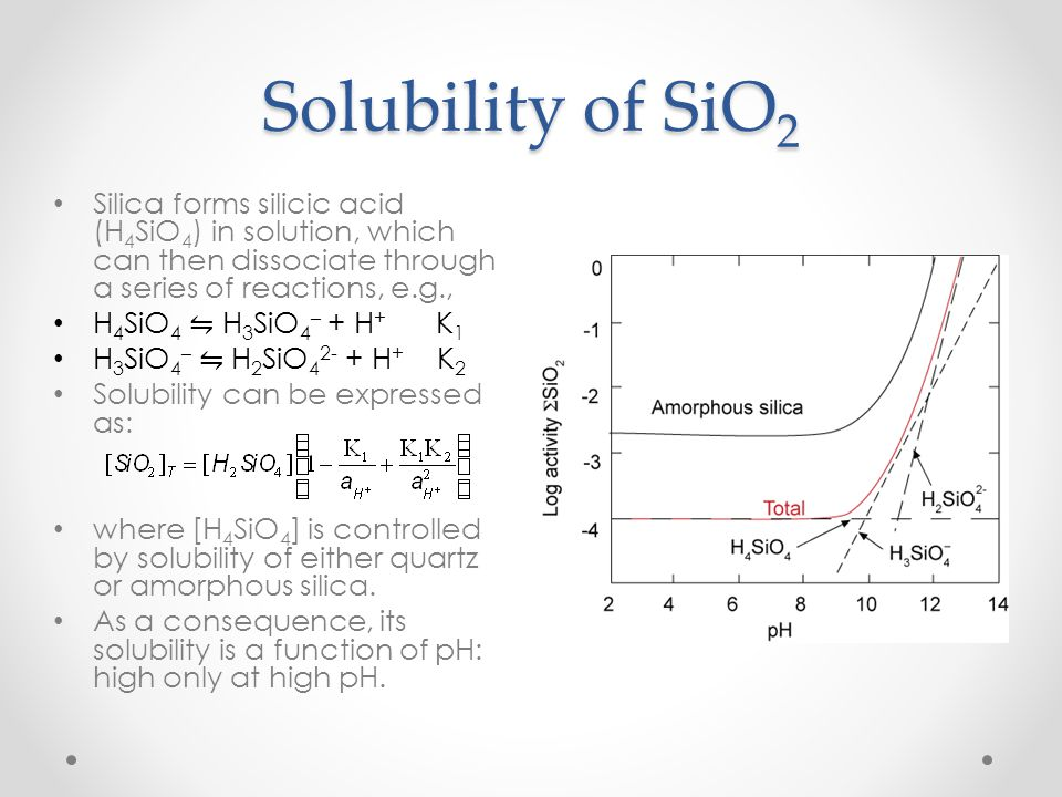 Solubility of SiO2 Silica forms silicic acid (H4SiO4) in solution, which can then dissociate through a series of reactions, e.g.,