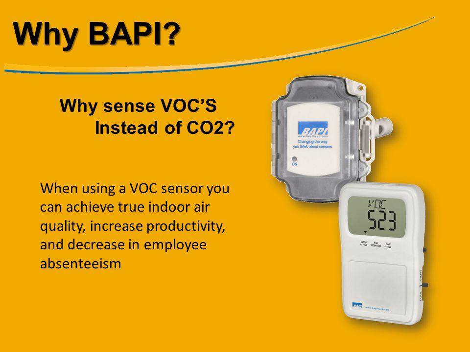 Why BAPI Why sense VOC'S Instead of CO2