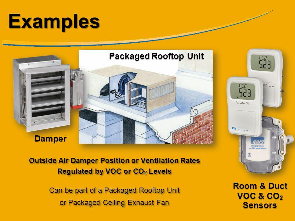 Examples Packaged Rooftop Unit Damper Room & Duct VOC & CO2 Sensors