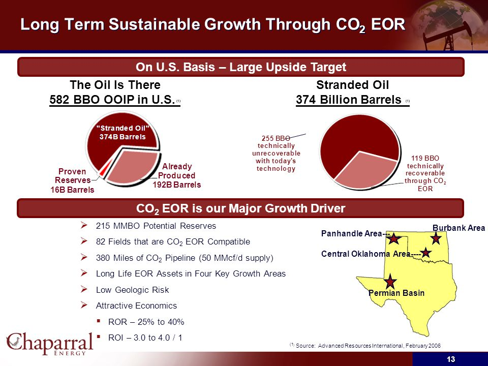 Long Term Sustainable Growth Through CO2 EOR