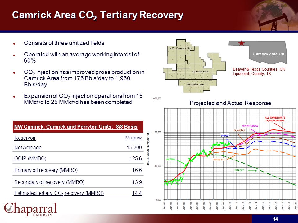 Camrick Area CO2 Tertiary Recovery