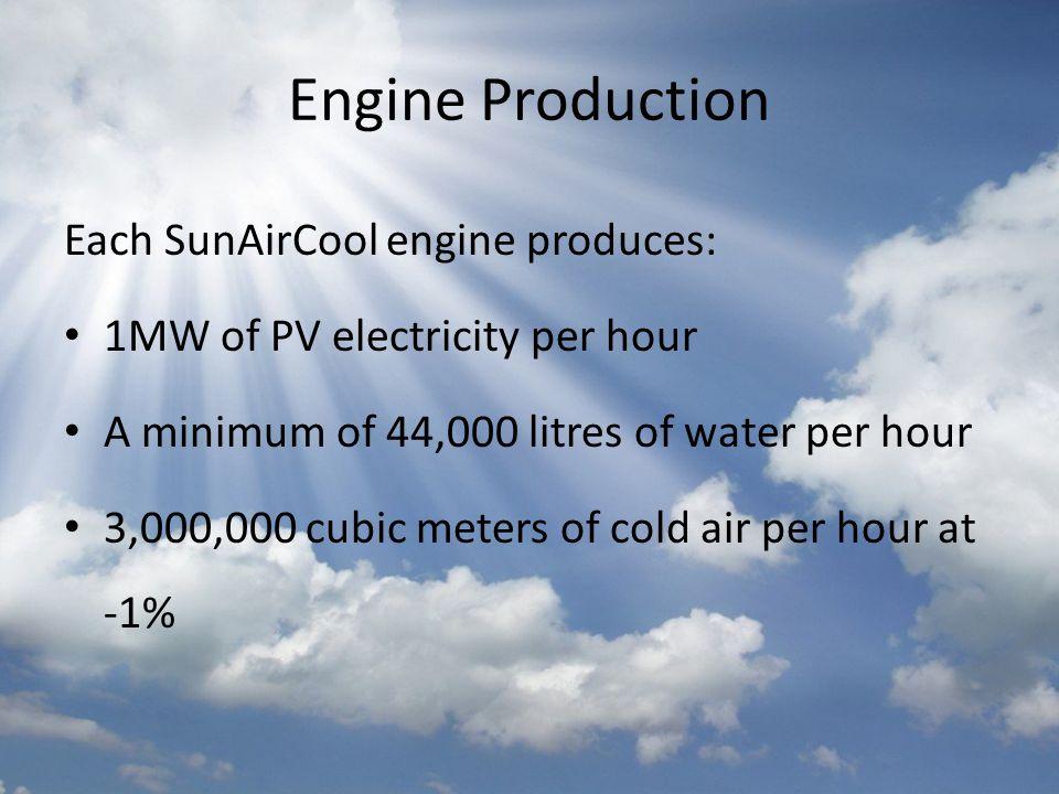 Engine Production Each SunAirCool engine produces: