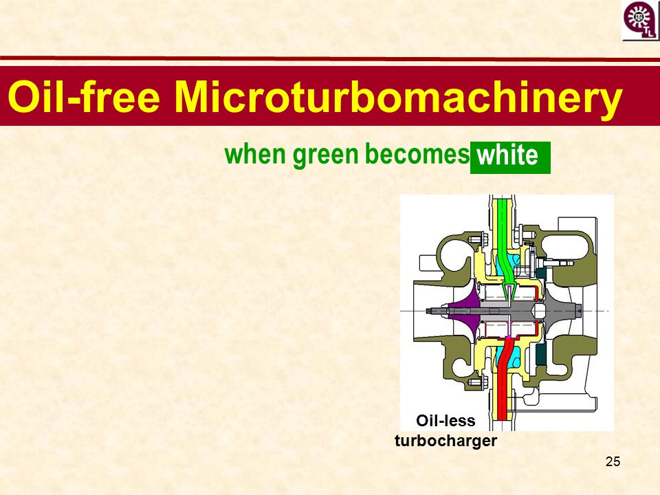 Oil-free Microturbomachinery