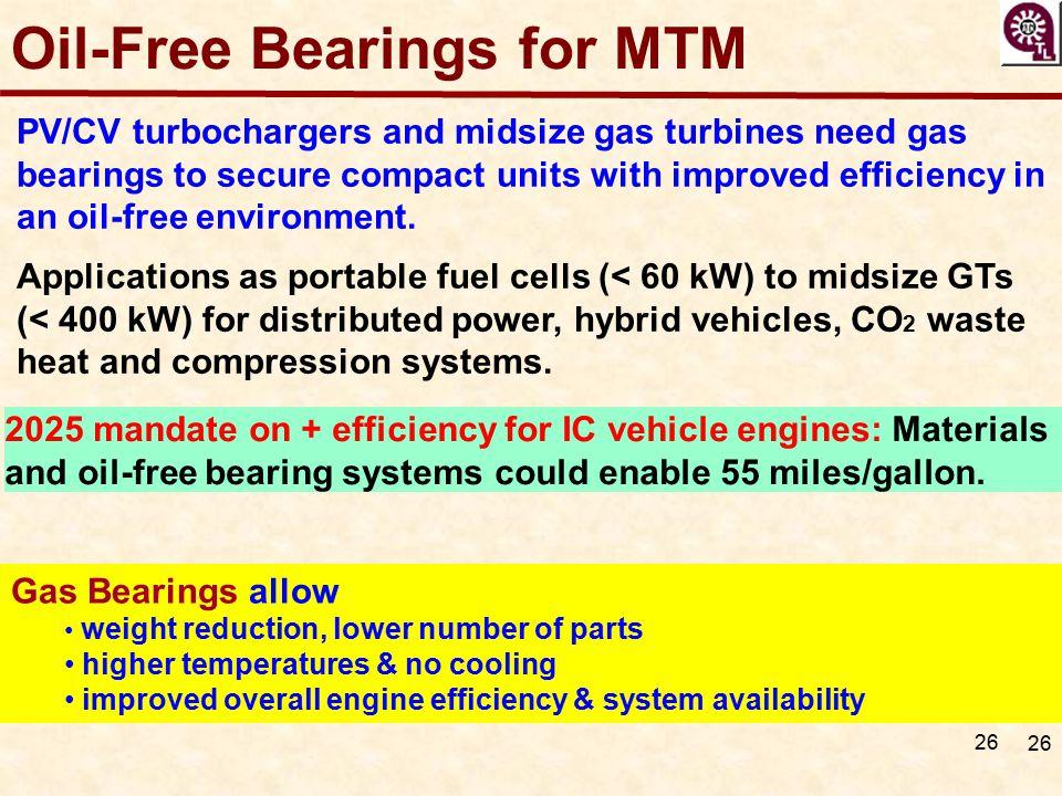 Oil-Free Bearings for MTM