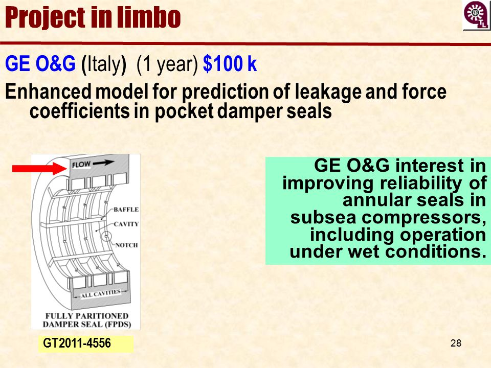 Project in limbo GE O&G (Italy) (1 year) $100 k