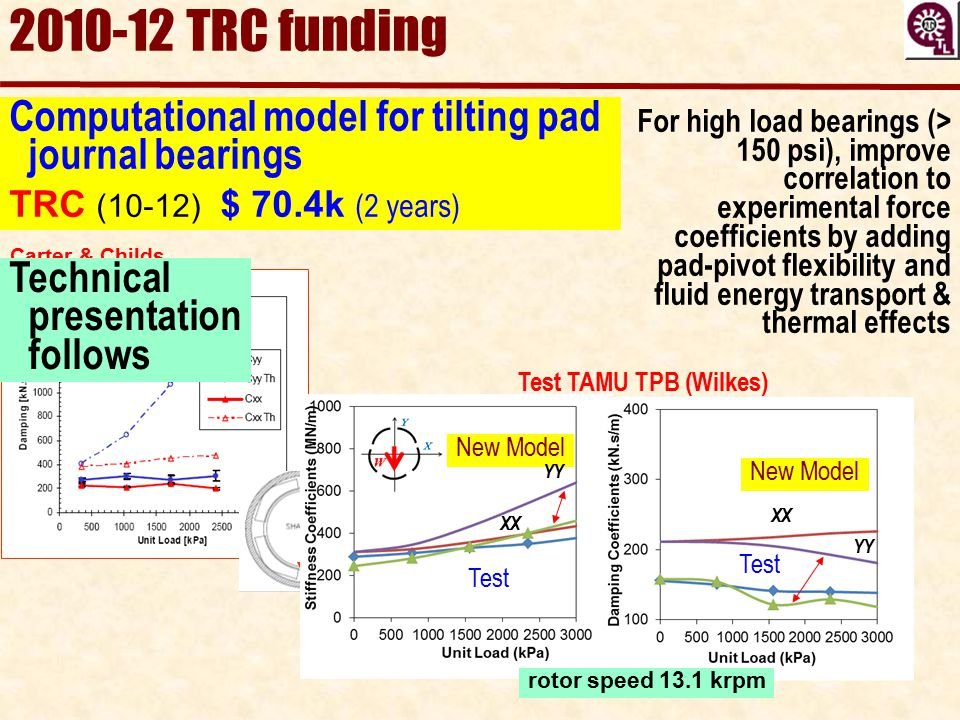 2010-12 TRC funding Computational model for tilting pad journal bearings. TRC (10-12) $ 70.4k (2 years)