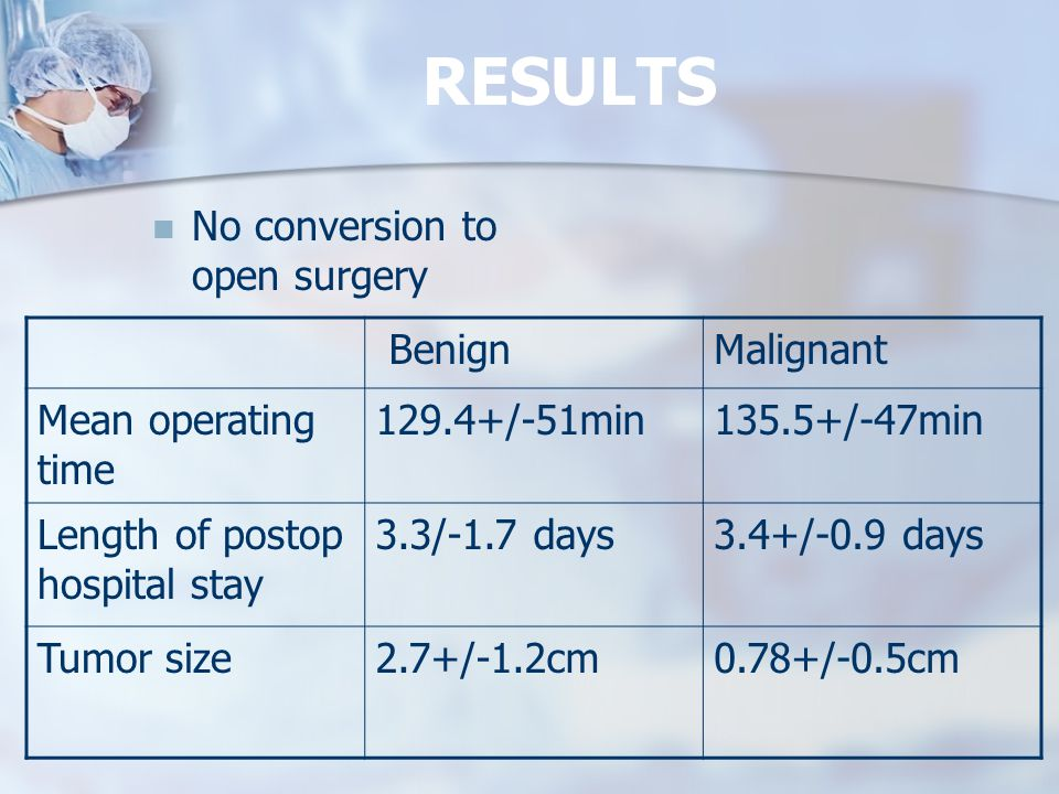RESULTS No conversion to open surgery Benign Malignant
