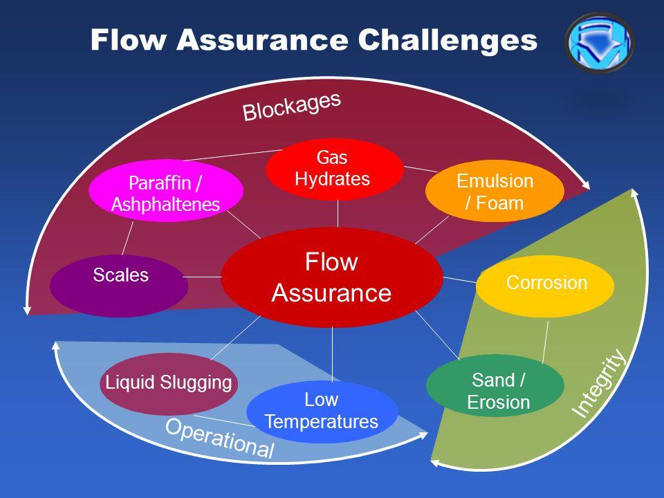 agenda introduction flow assurance challenges ppt download. Black Bedroom Furniture Sets. Home Design Ideas
