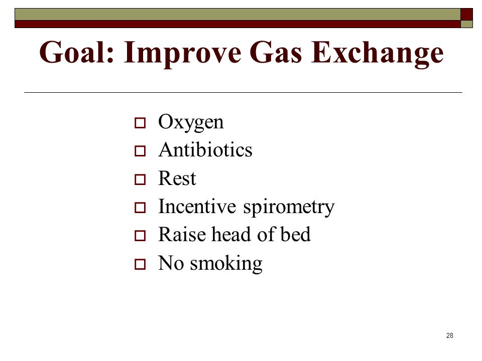 Goal: Improve Gas Exchange