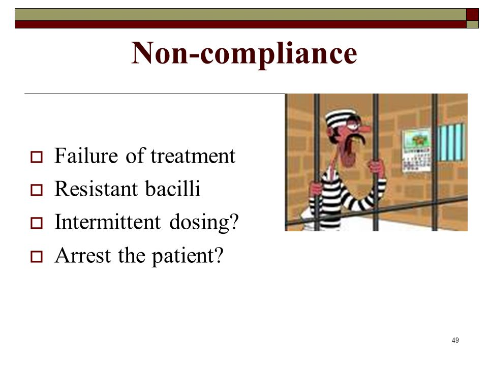 Non-compliance Failure of treatment Resistant bacilli