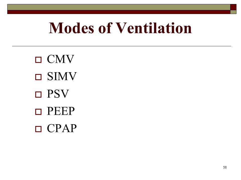 Modes of Ventilation CMV SIMV PSV PEEP CPAP