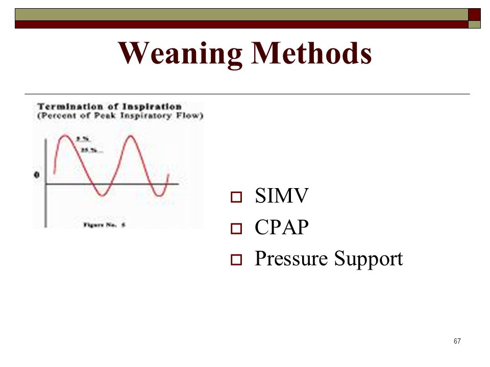 Weaning Methods SIMV CPAP Pressure Support Weaning Methods: