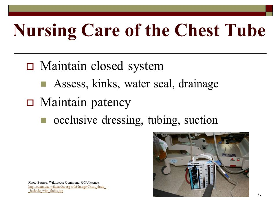 Nursing Care of the Chest Tube