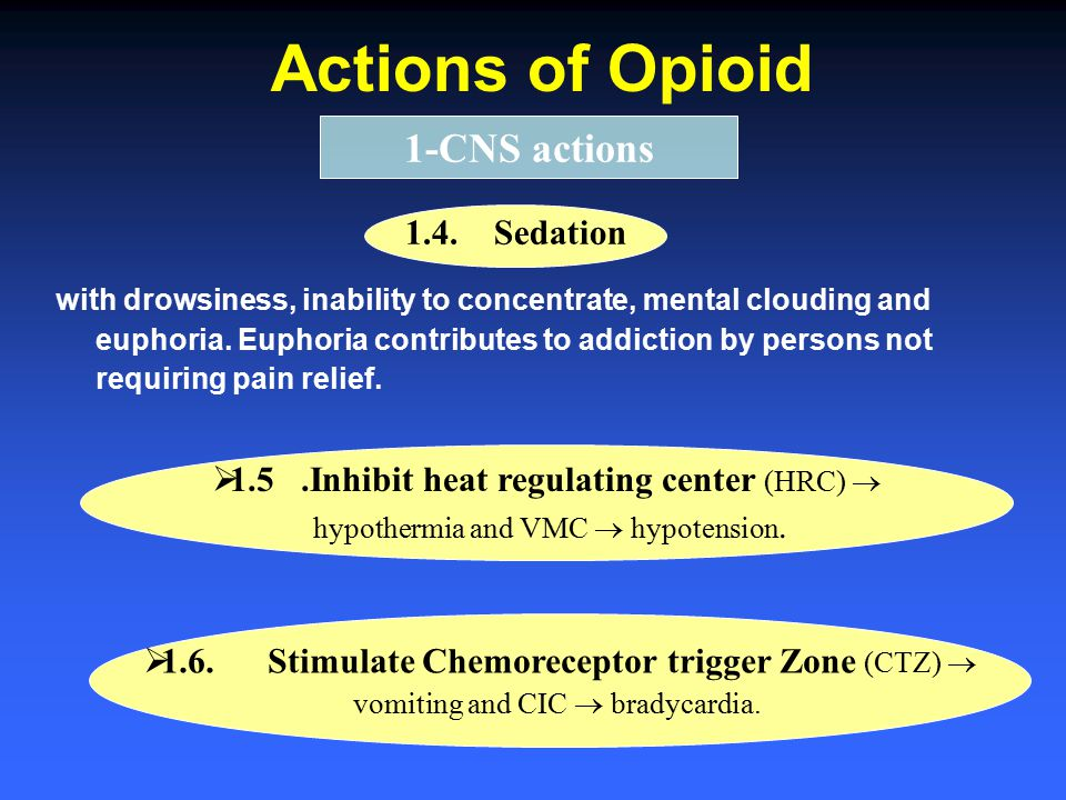 Actions of Opioid 1-CNS actions 1.4. Sedation