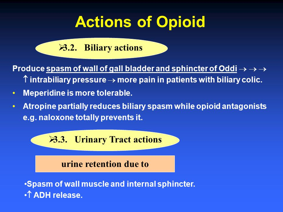Actions of Opioid 3.2. Biliary actions 3.3. Urinary Tract actions