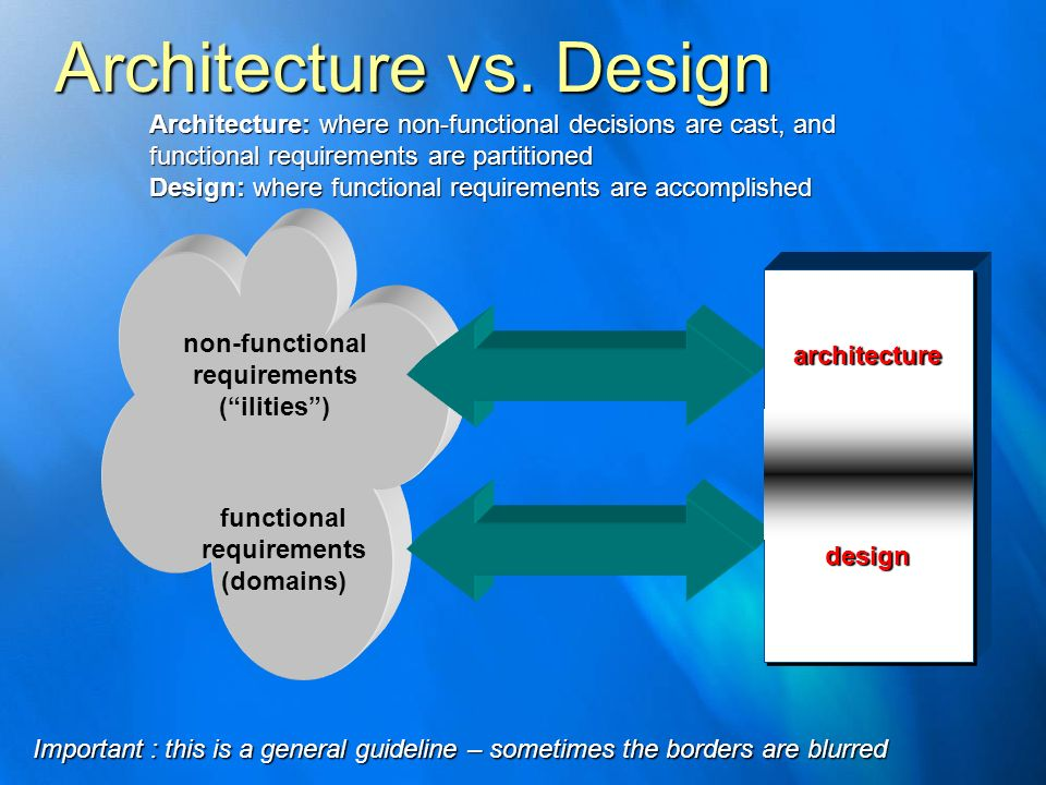 Architecture vs. Design