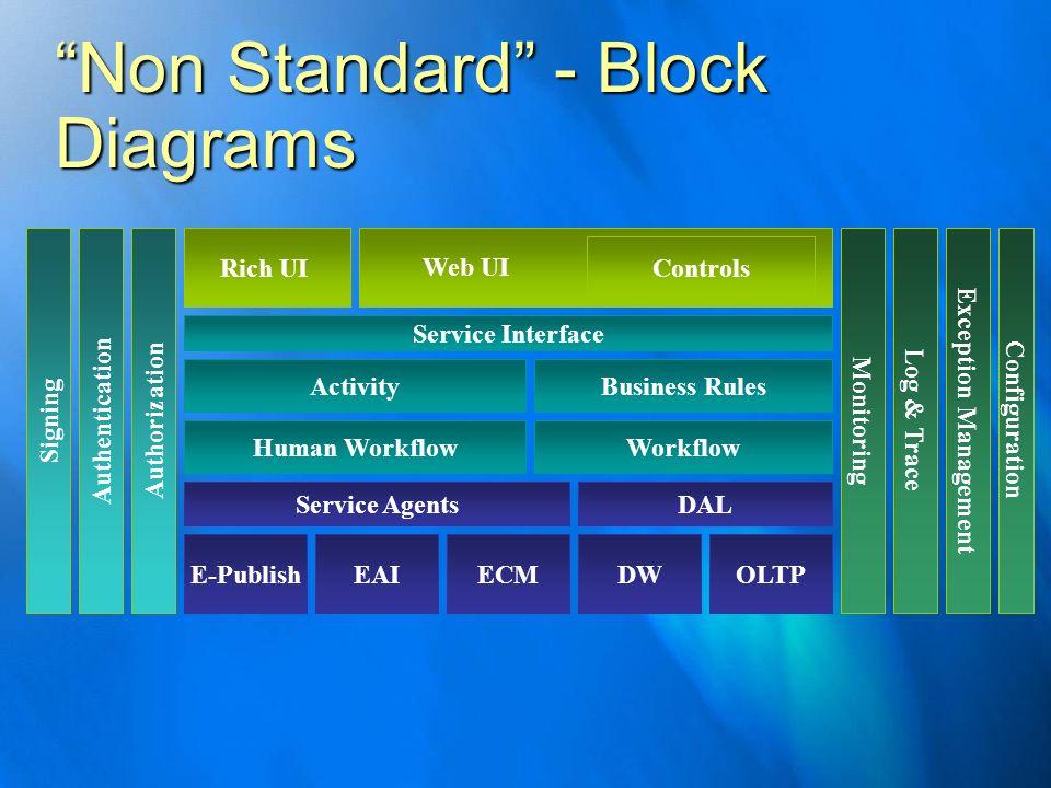Non Standard - Block Diagrams