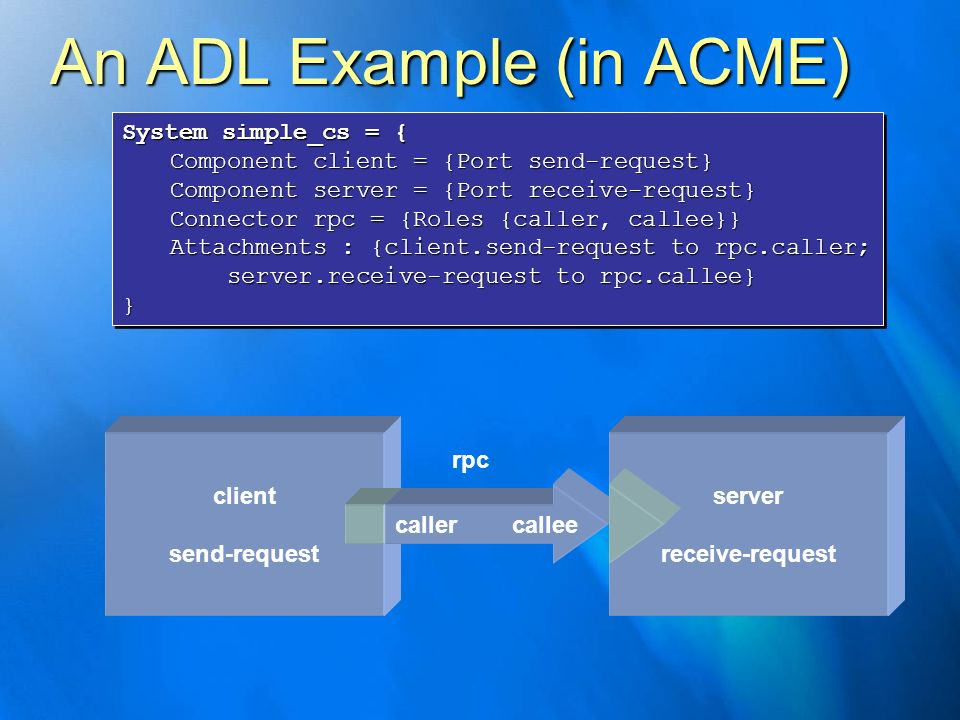 An ADL Example (in ACME)