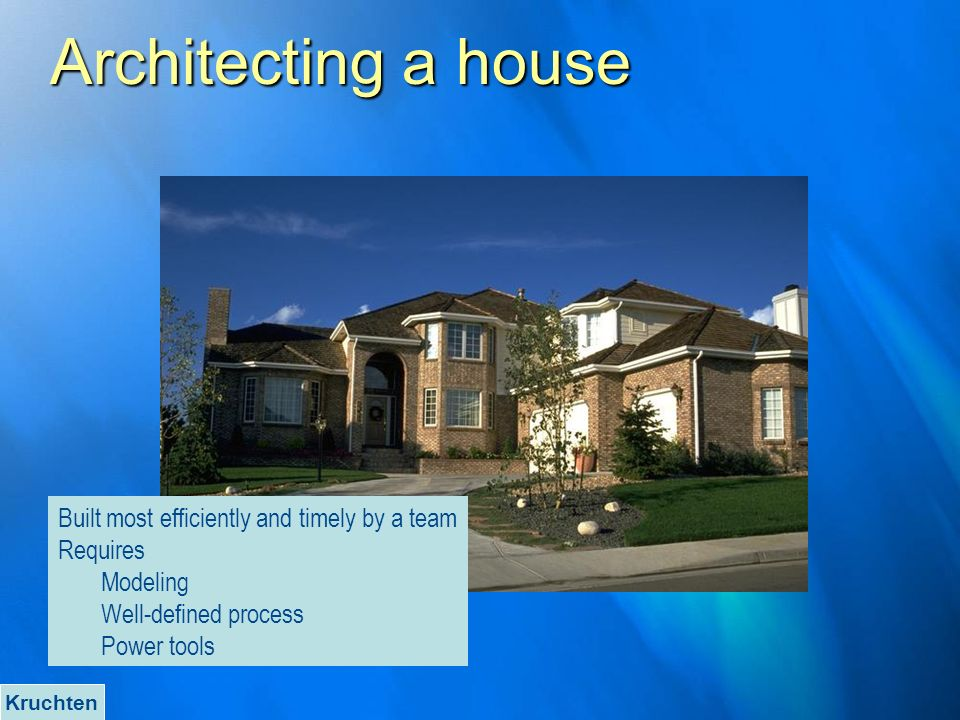 Architecting a house Built most efficiently and timely by a team