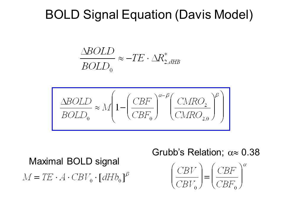 BOLD Signal Equation (Davis Model)