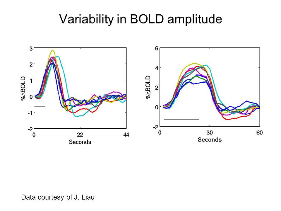 Variability in BOLD amplitude