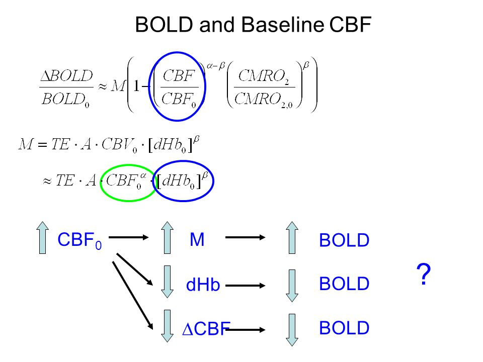 BOLD and Baseline CBF CBF0 M BOLD dHb BOLD CBF BOLD