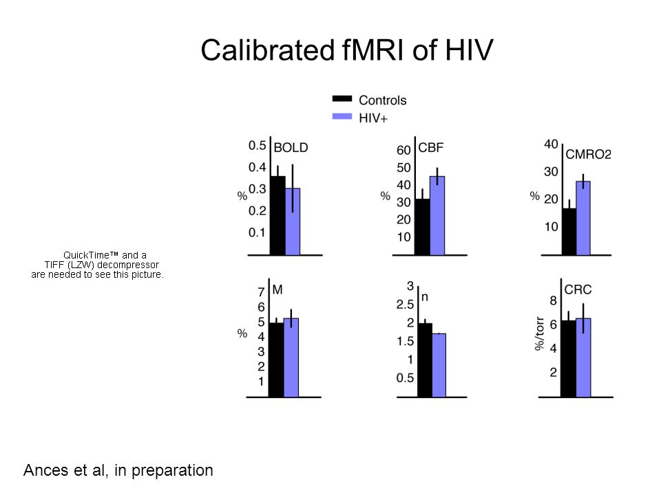 Calibrated fMRI of HIV Ances et al, in preparation