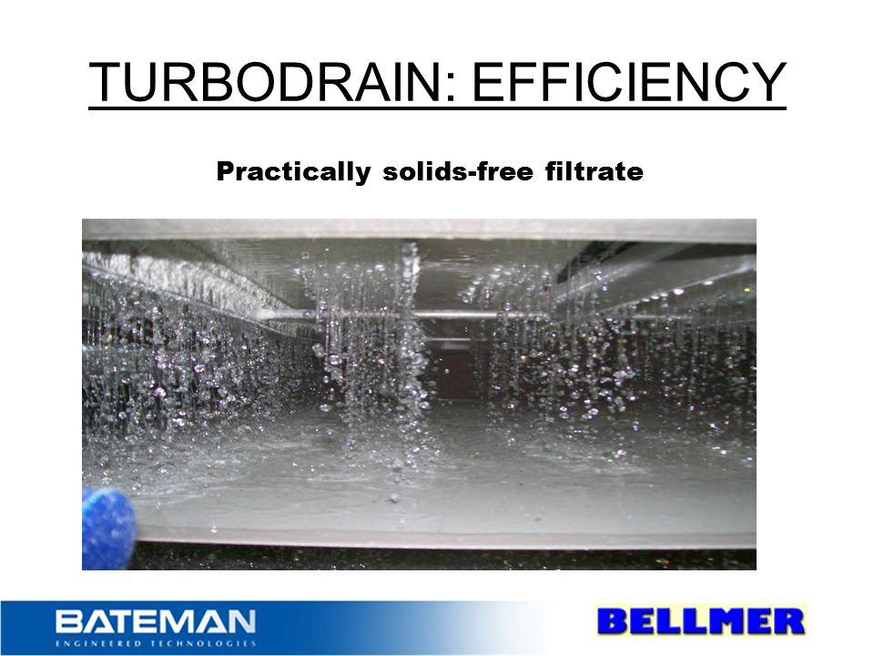 TURBODRAIN: EFFICIENCY